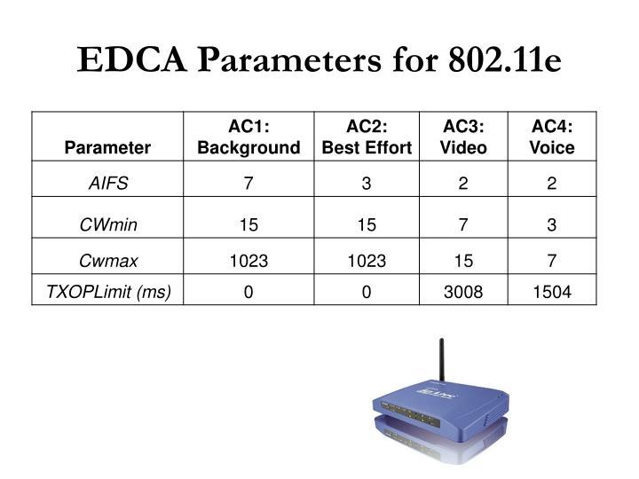 EDCA Parameters for 802.11e