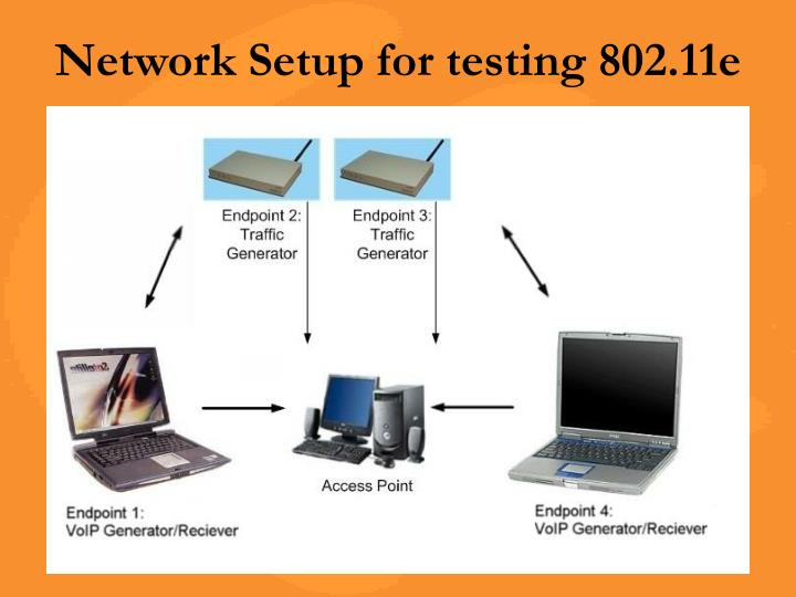 Network Setup for testing 802.11e