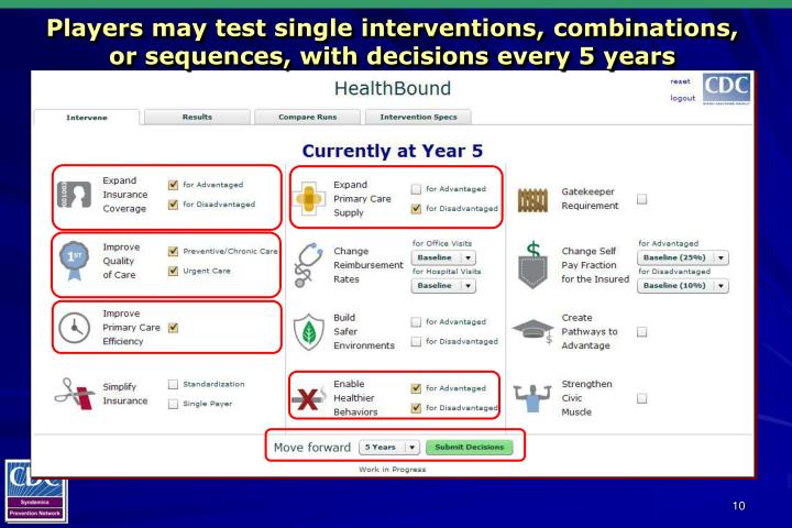 Players may test single interventions, combinations, or sequences, with decisions every 5 years