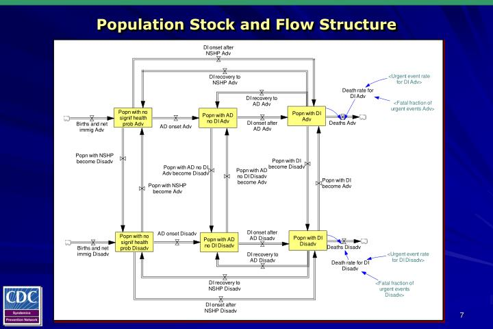 Population Stock and Flow Structure