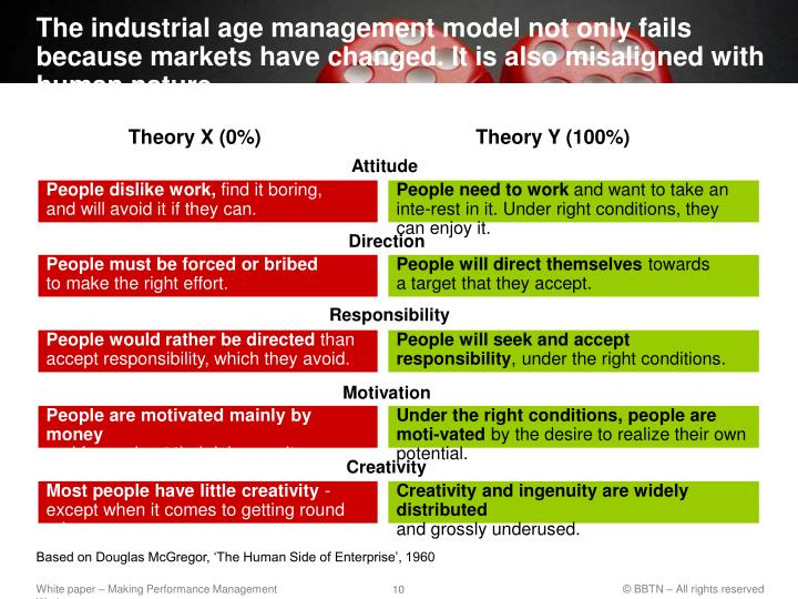 The industrial age management model not only fails because markets have changed. It is also misaligned with human nature.