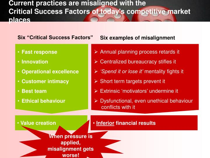 Current practices are misaligned with the