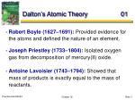 dalton s atomic theory 01