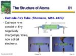 the structure of atoms 01