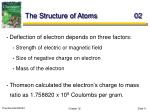 the structure of atoms 02