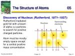 the structure of atoms 051