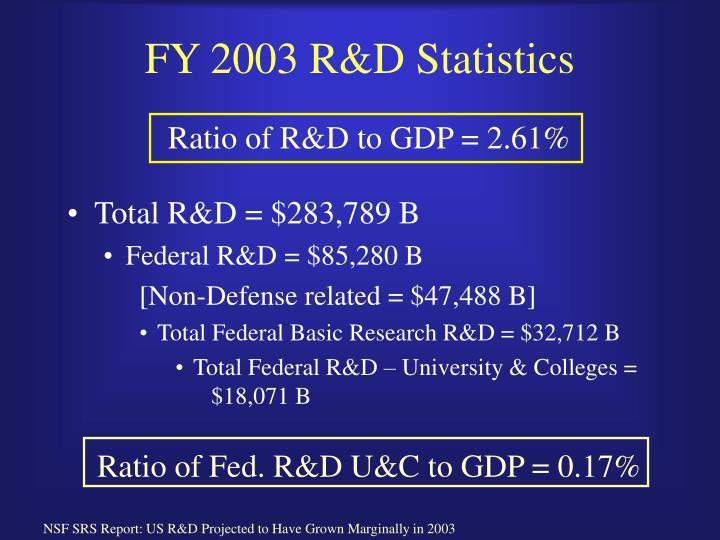 FY 2003 R&D Statistics