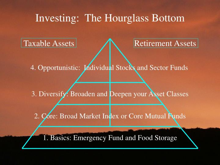 Investing:  The Hourglass Bottom