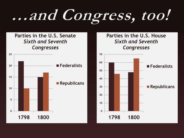 …and Congress, too!
