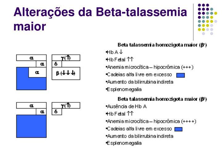 Alterações da Beta-talassemia maior