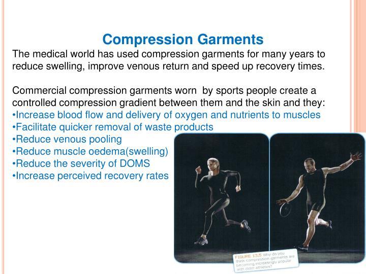 Compression Garments