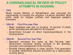 a chronological review of policy attempts in housing