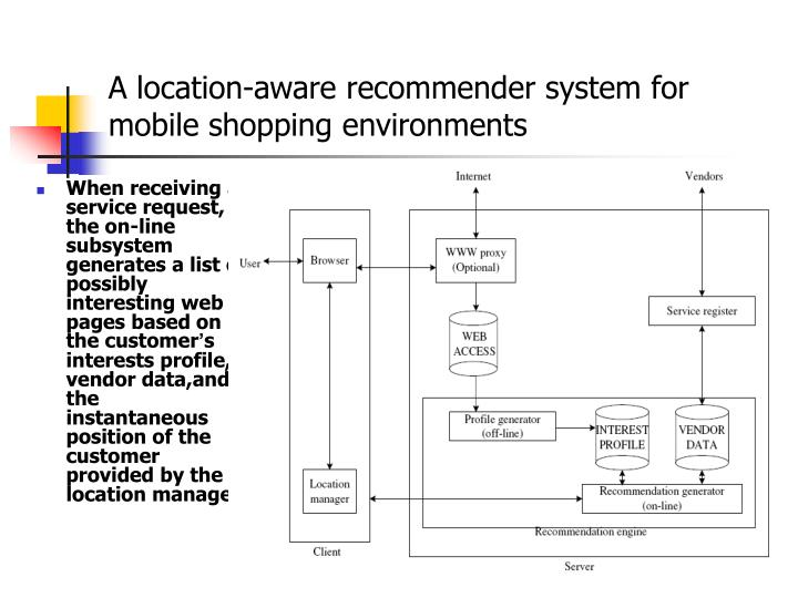 A location-aware recommender system for mobile shopping environments