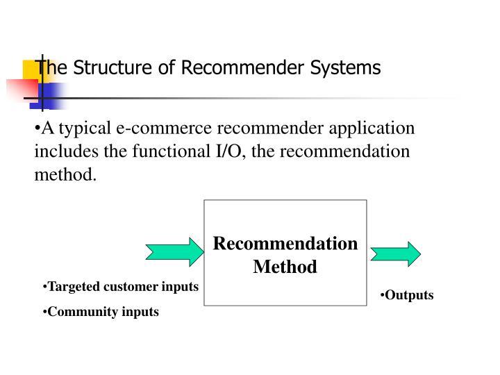 Recommendation Method
