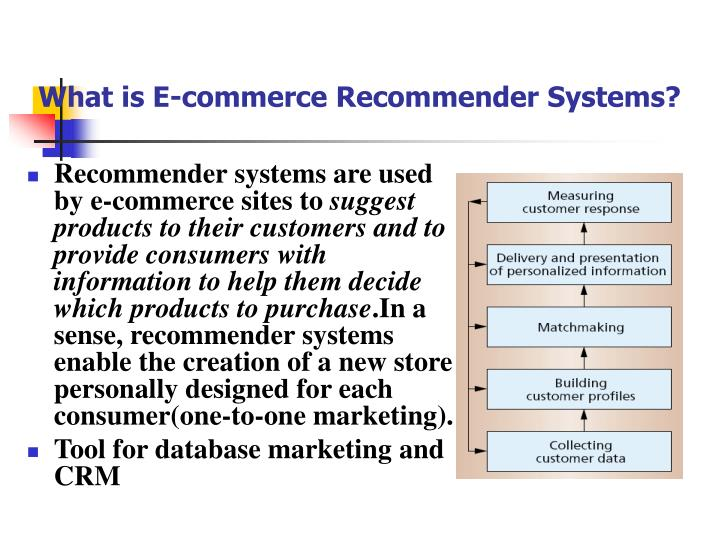What is E-commerce Recommender Systems?