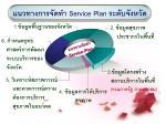 service plan2
