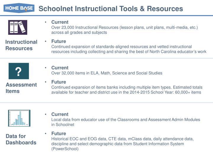 Schoolnet Instructional Tools & Resources