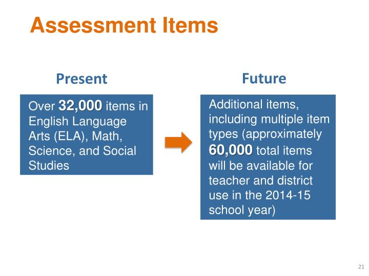 Assessment Items