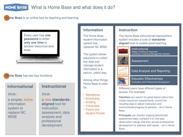What is Home Base and what does it do?