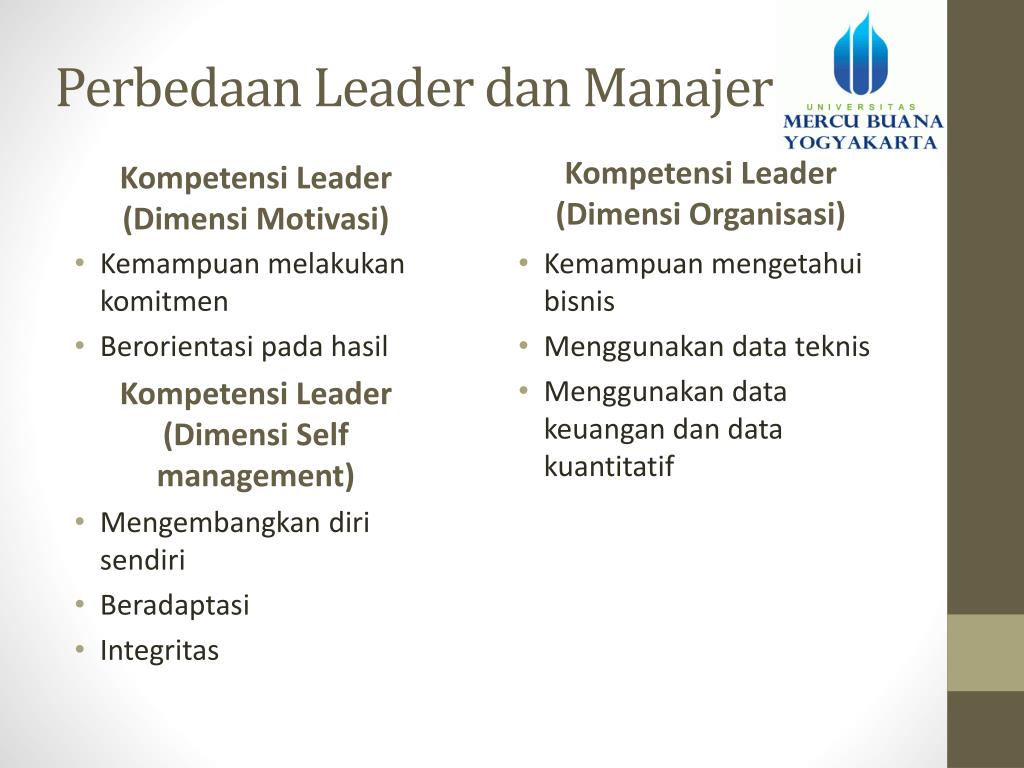 PPT - Leader vs Manajer PowerPoint Presentation, free download - ID:3562260