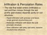 infiltration percolation rates
