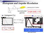histogram and angular resolution