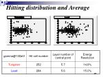 hitting distribution and average
