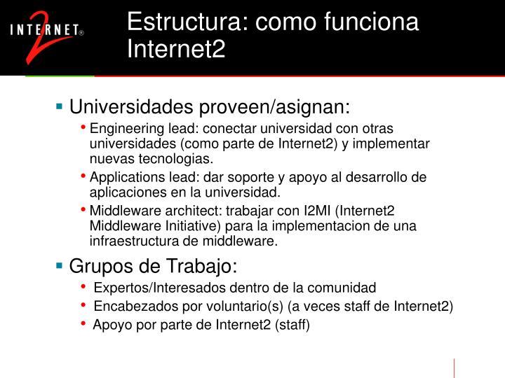 Estructura: como funciona Internet2