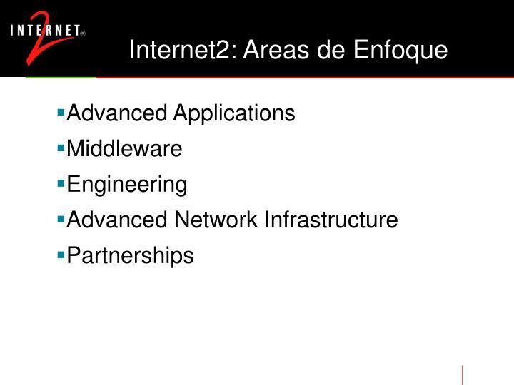 Internet2: Areas de Enfoque