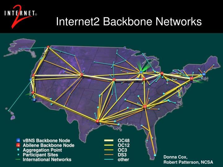 Internet2 Backbone Networks