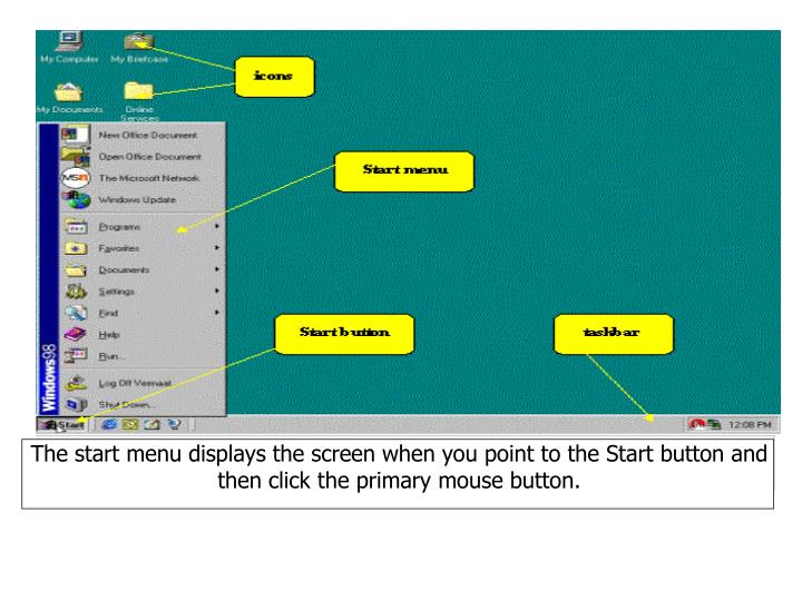 The start menu displays the screen when you point to the Start button and then click the primary mouse button.