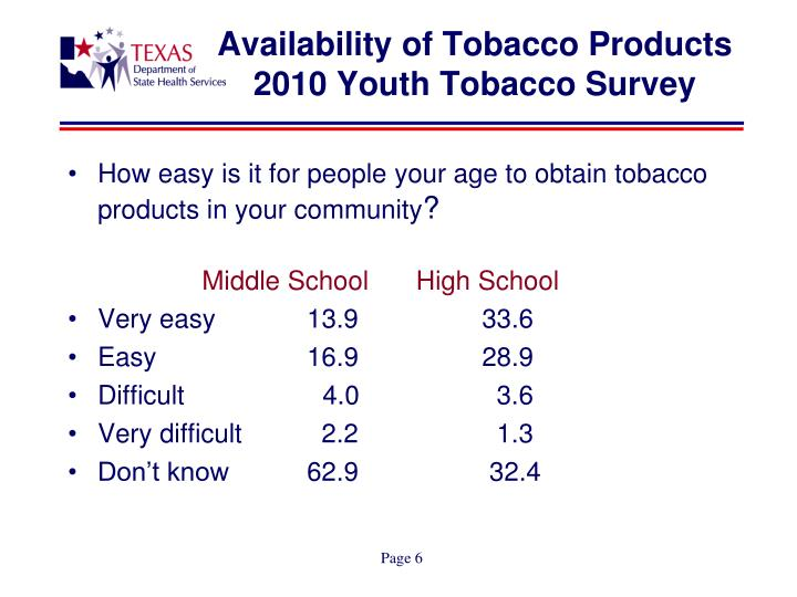 Availability of Tobacco Products