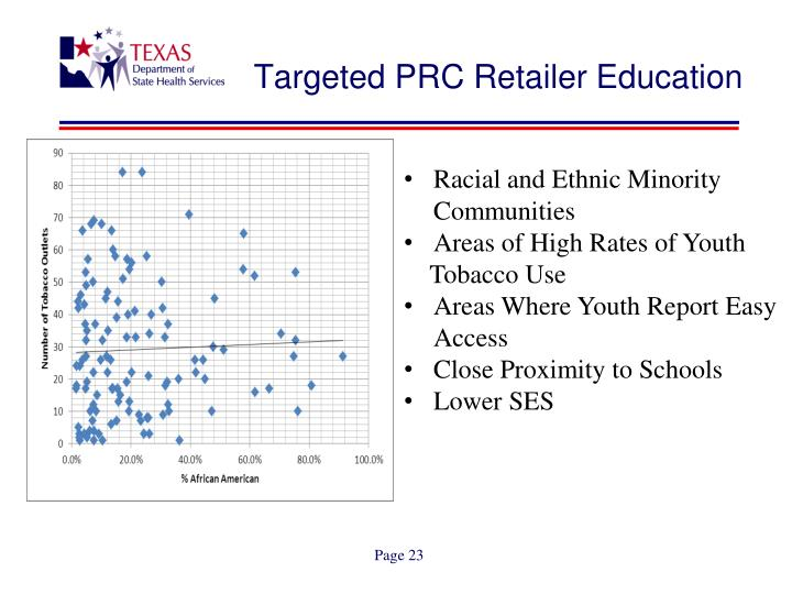 Targeted PRC Retailer Education