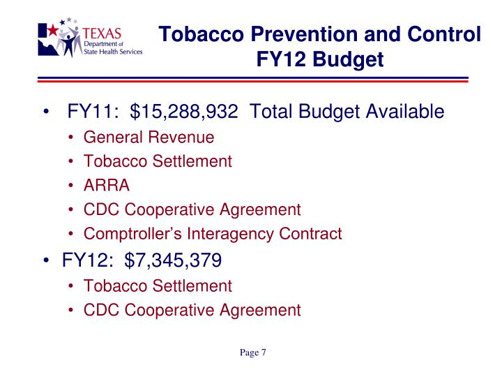 Tobacco Prevention and Control  FY12 Budget