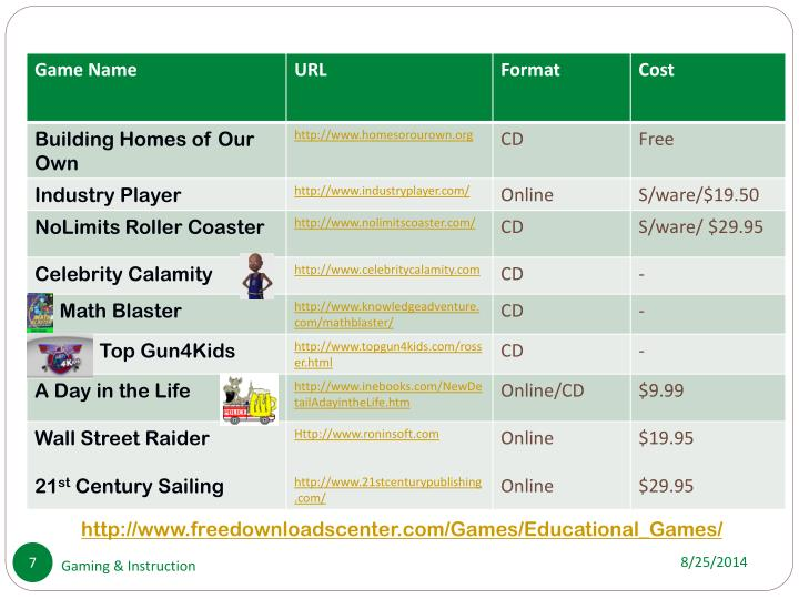 http://www.freedownloadscenter.com/Games/Educational_Games/