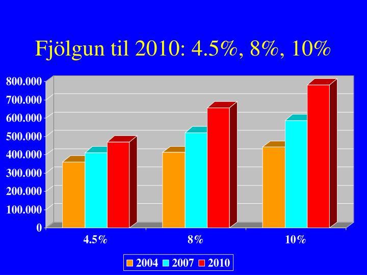 Fjölgun til 2010: 4.5%, 8%, 10%