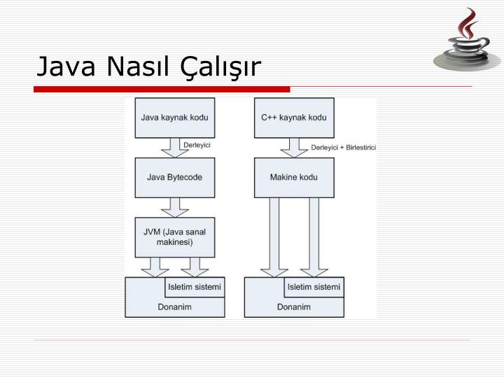 features of java operating system The management interface for the operating system on which the java virtual machine is running a java virtual machine has a single instance of the implementation class of this interface.
