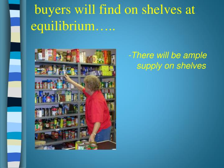 buyers will find on shelves at equilibrium…..