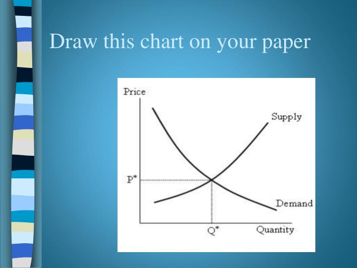Draw this chart on your paper