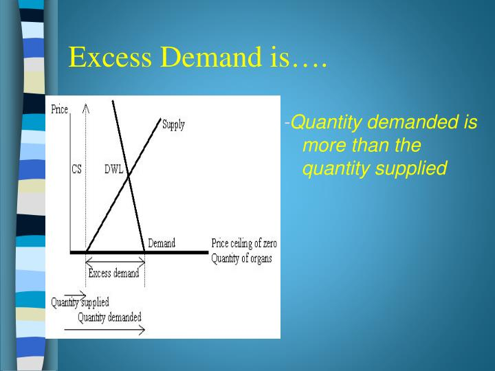 Excess Demand is….