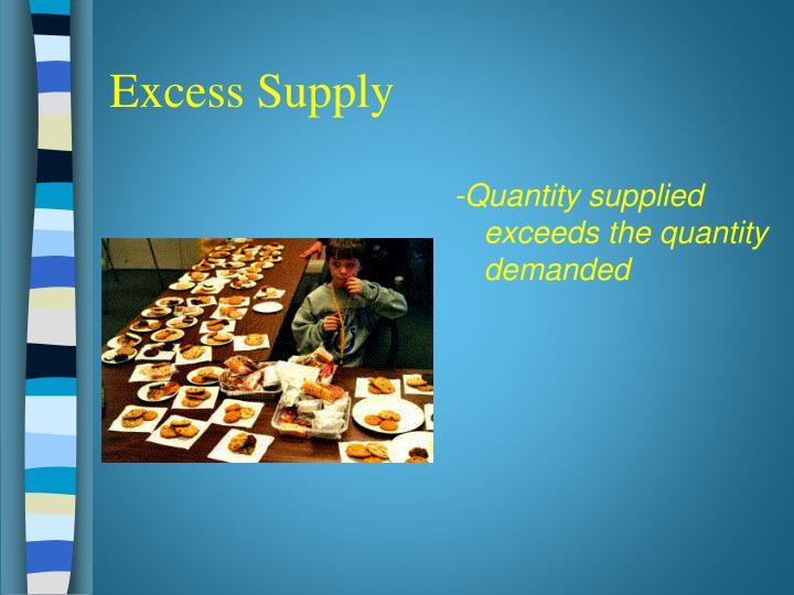 Excess Supply