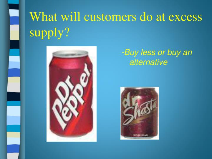 What will customers do at excess supply?