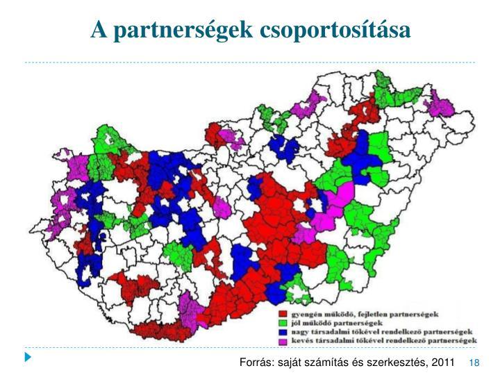 A partnerségek csoportosítása