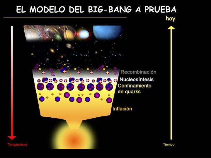 Resultado de imagen de El modelo del Big Bang