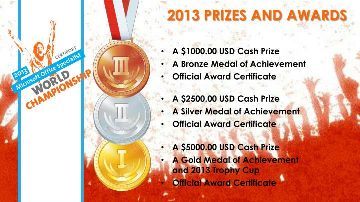 2013 prizes and awards