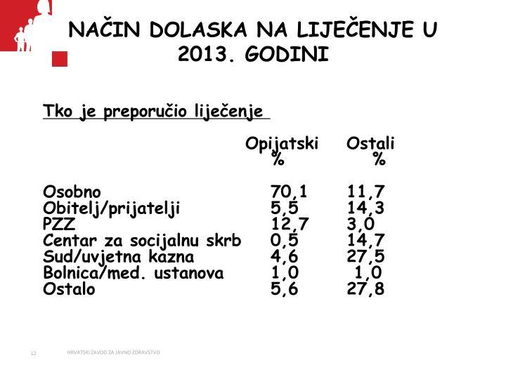 NAČIN DOLASKA NA LIJEČENJE U 2013. GODINI