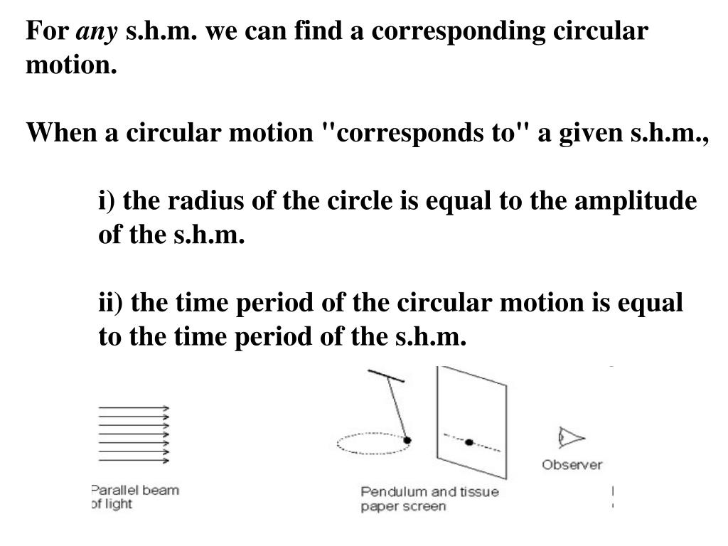 PPT - Periodic Motion - 1 PowerPoint Presentation, free