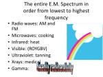 the entire e m spectrum in order from lowest to highest frequency