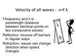 velocity of all waves v f