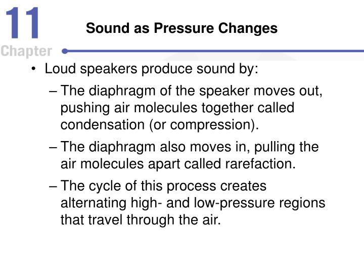 Sound as pressure changes